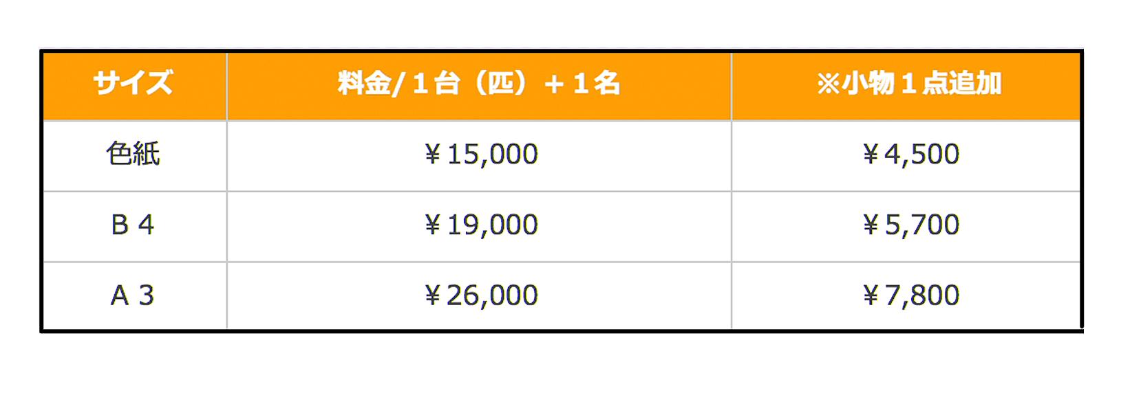 イラスト制作 料金表