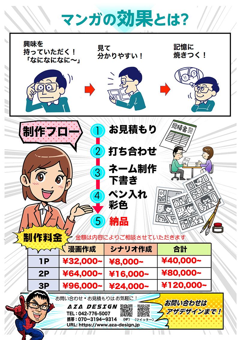 漫画制作フロー